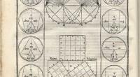 Vincenzo Scamozzi L'idea della architettura universale. Parte prima, libro primo (Venezia 1615), p. 32 FMCV - Biblioteca Mariano Fortuny